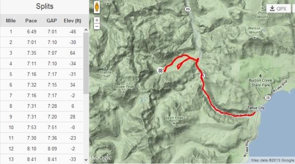 IMLT Run course and splits_crop